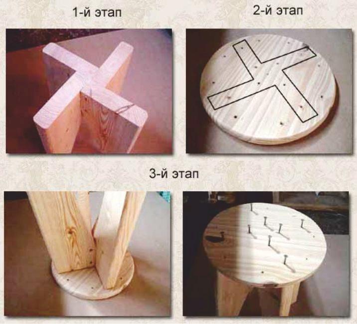 Как сделать стул своими руками с